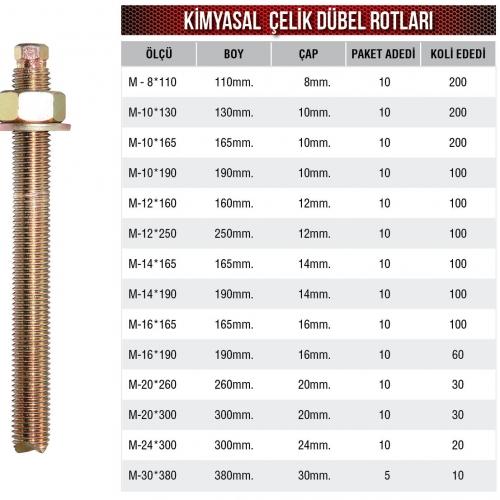 9_frt_kimyasal_celikdubel_rotlari